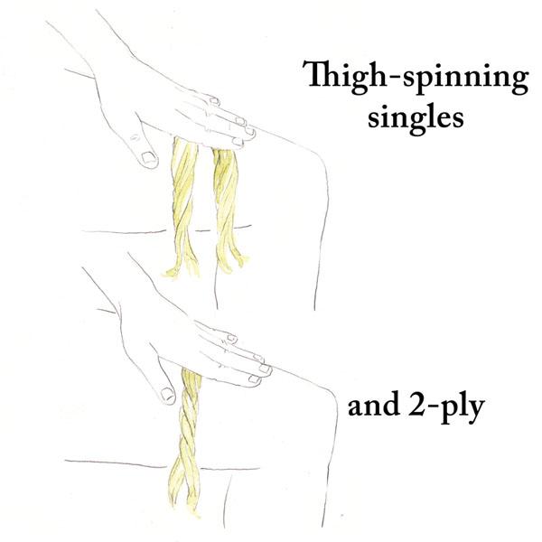 Spinning Tool